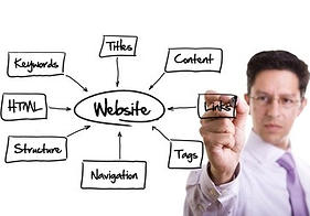 Website Optimization Services